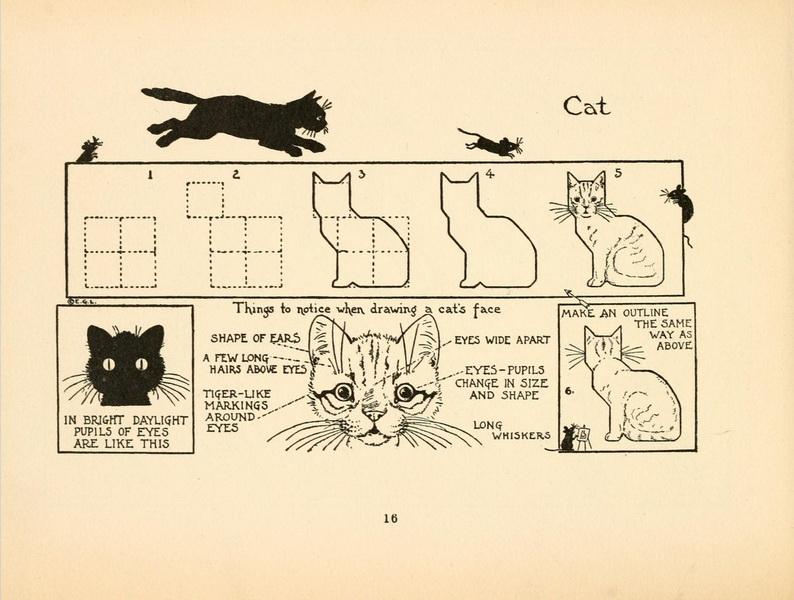 старинный учебник рисования
