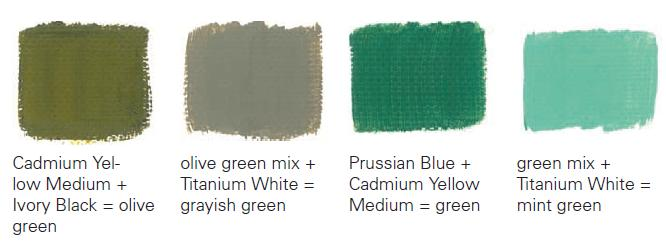 Как сделать зеленый цвет из красок