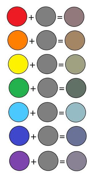 Как получить коричневый из основных цветов - wikiHow